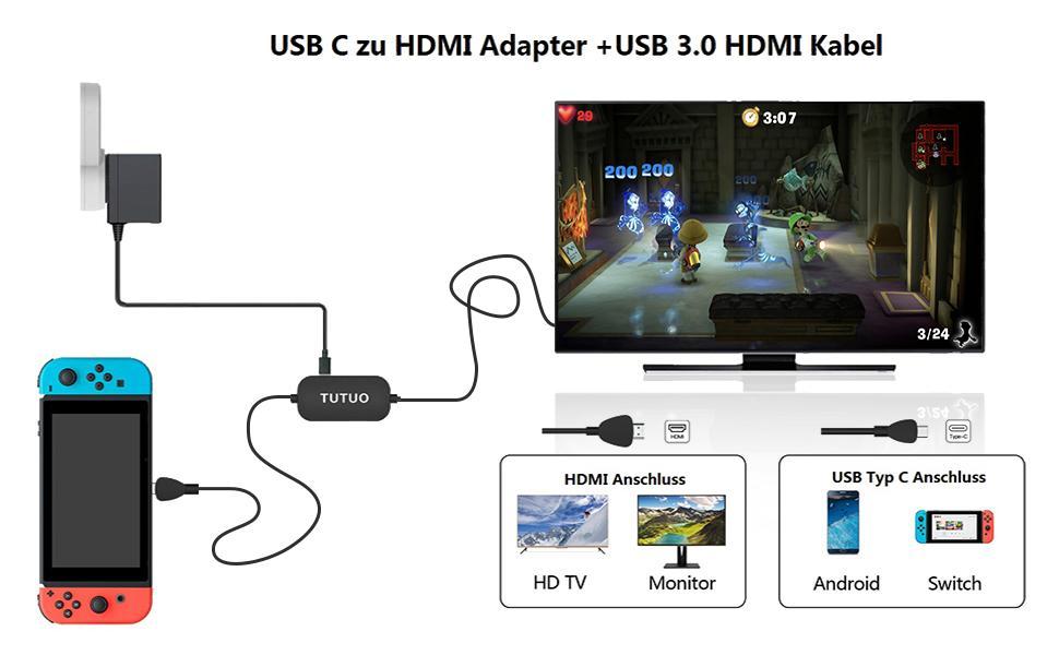 hub USB C