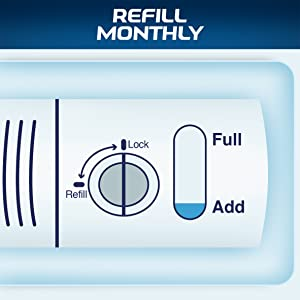 Refill Rinse Aid Monthly