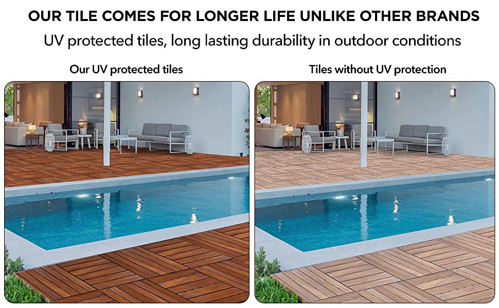 uv coated doesn't fade unlike others
