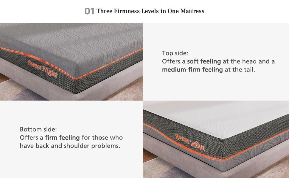 three firmness levels in one mattress