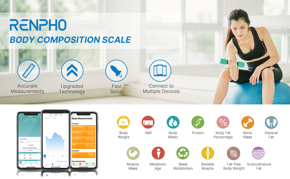 Bluetooth lichaamsvet schaal digitaal gewicht badkamer met een gewicht van slimme BMI-samenstelling
