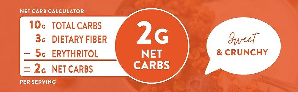keto granola low sugar granola low carb snacks keto breakfast maple pecan keto granola low carb keto
