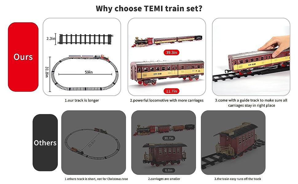 TEMI train set