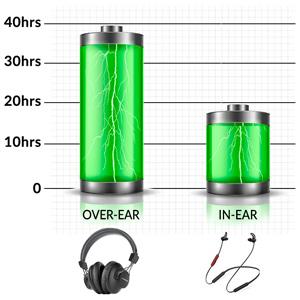 long playtime bluetooth headphones