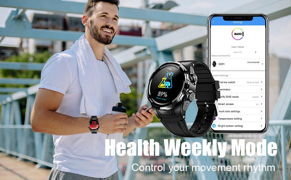 healthy weekly mode