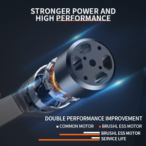 With the brushless power.It supports overseas flight and realizes free flight.