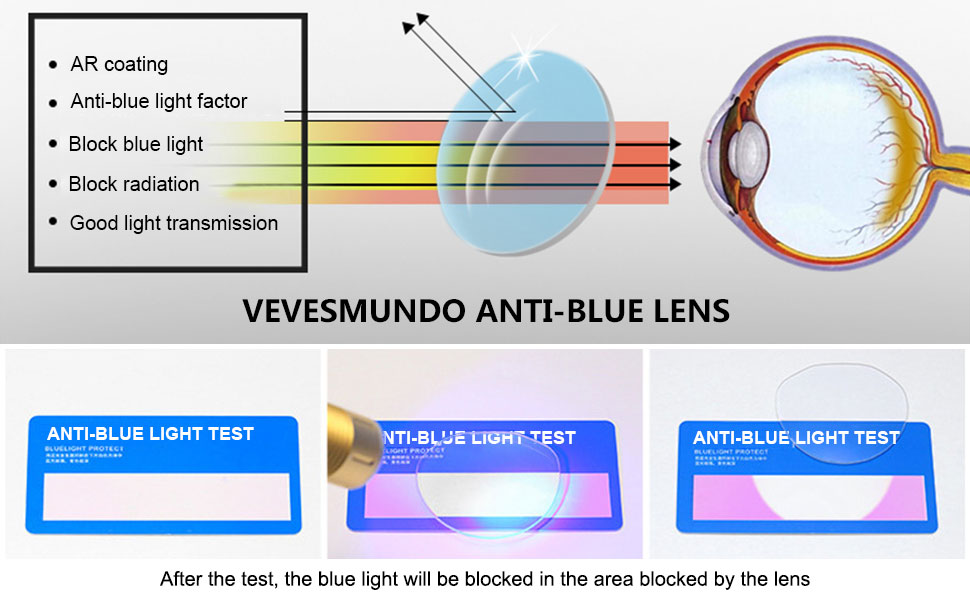 blue light blocking computer reading glasses,reading glasses with blue light blocking protection