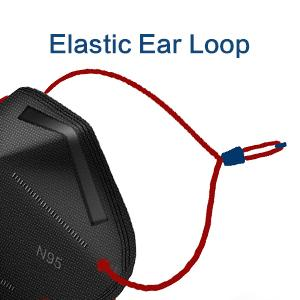 Overlead loop design