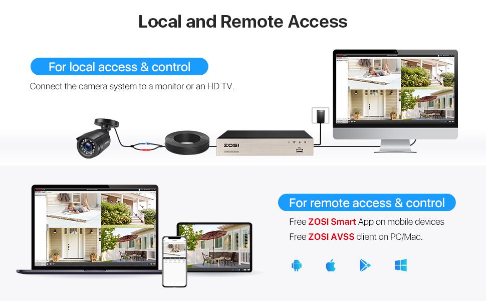 local & remote access