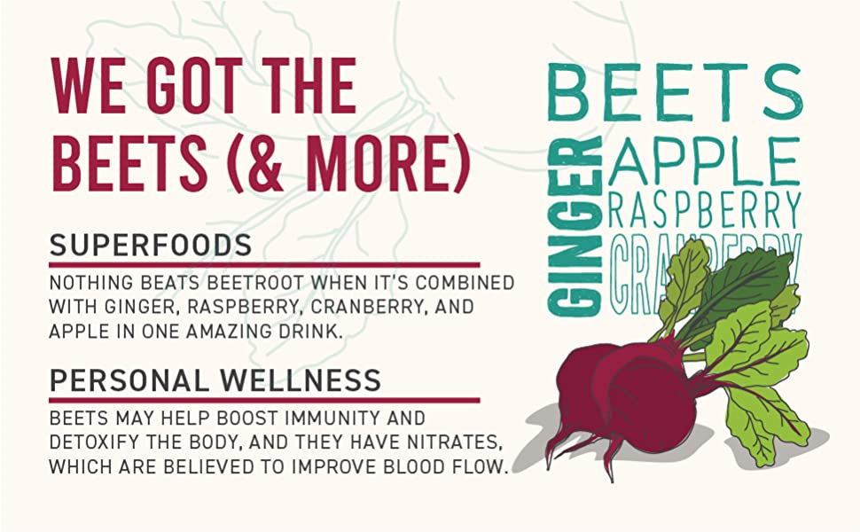 """Beetroot with graphic of ingredients. """"Beets with Superfoods for Personal Wellness."""""""