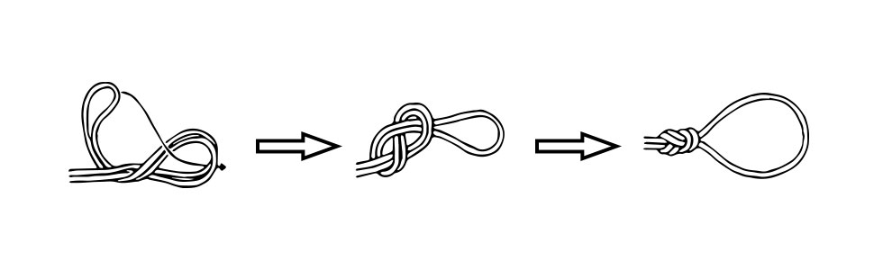 How to tie the rope