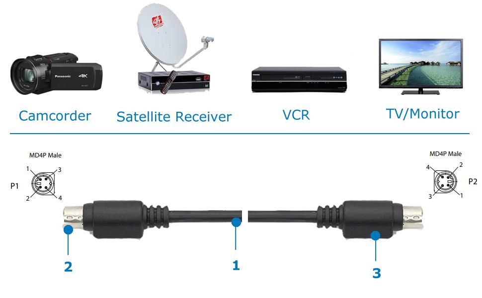 svideo cable 4 pin, svideo cable to tv, svideo cable adapter, svideo, video cable, svideo adapter