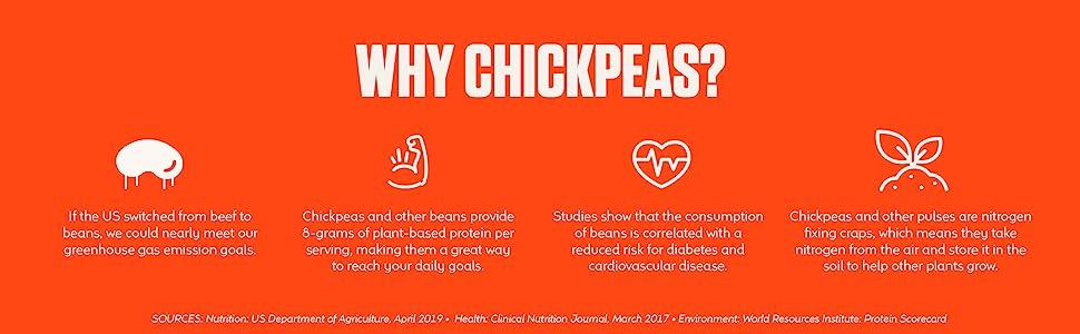 Banza vs. Average Pasta, 2X protein, 3X fiber, 30% fewer net carbs