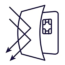 RFID safe blocking pockets & material