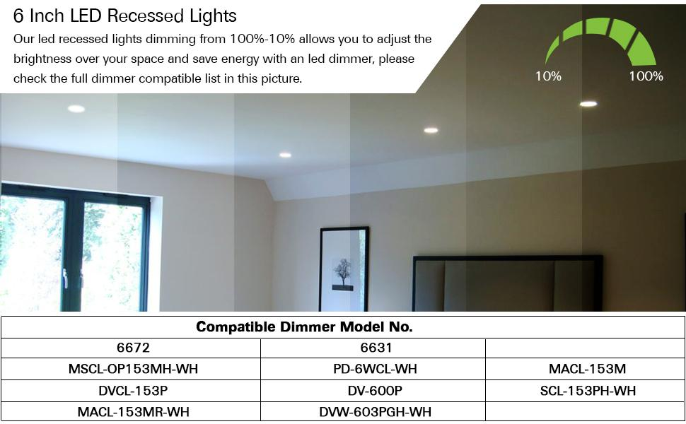 LED RECESSED LIGHTS DIMMABLE