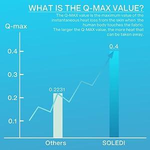 Q-MAX 0.4