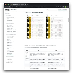 microbit micro:bit v2 V2 マイクロビット 詳細仕様 中上級者 datasheet プログラミング教育 プログラミング学習 V2対応 v2対応