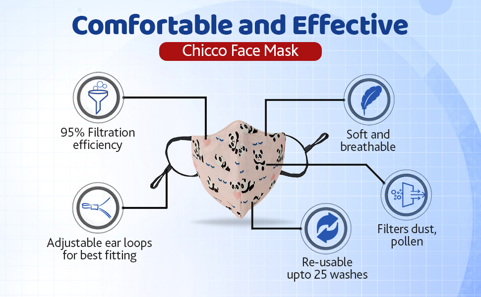 95% effective, soft and breathable, best fitting mask, reusable, safe and efficient mask
