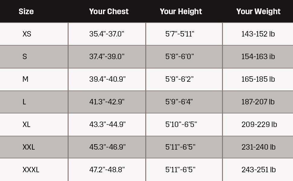 Men's jackets size guide