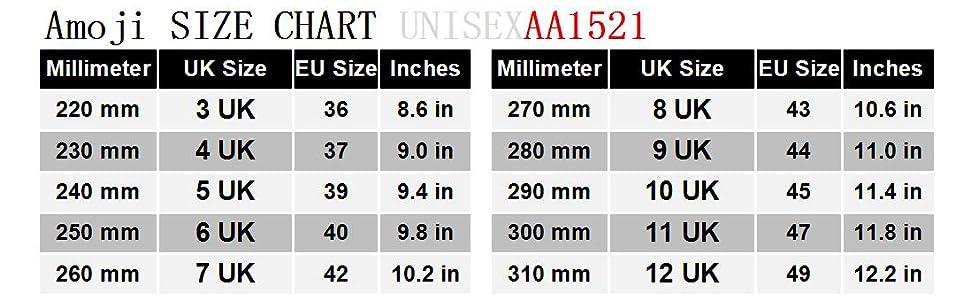 AA1521-UK