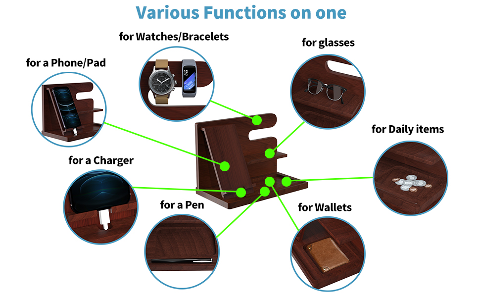 Various Functions on one