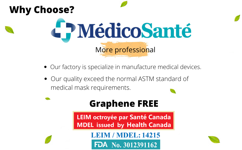 ASTM Surgical Medical Mask MDEL issued by Health Canada