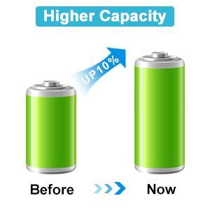 GoPhone Z221/Z222/Z223,Li3709T42P3h463657 Replacement Battery