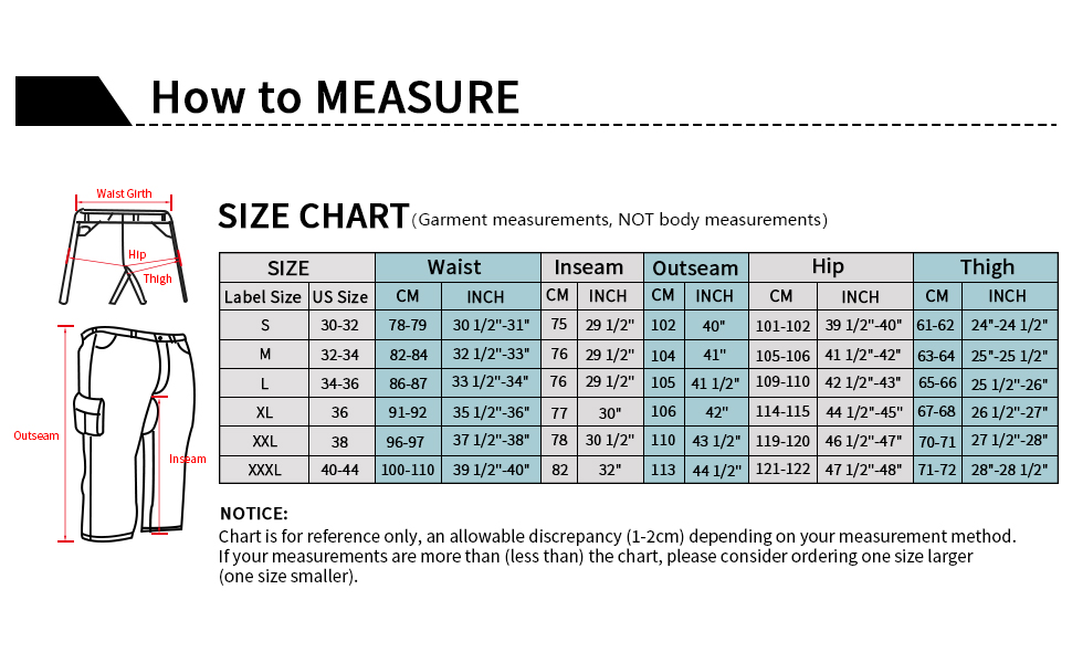 How to Measure - V-0001
