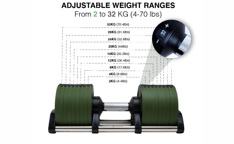 green 32kg info