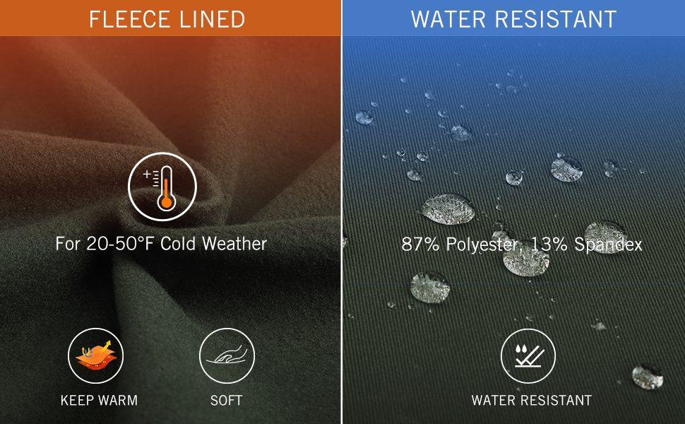 fleece lined amp; water resistance
