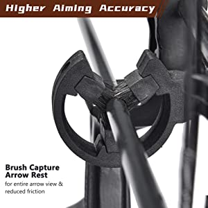 Youth Compound Bow Kit