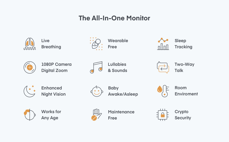 The All-In-One Smart Baby Monitor