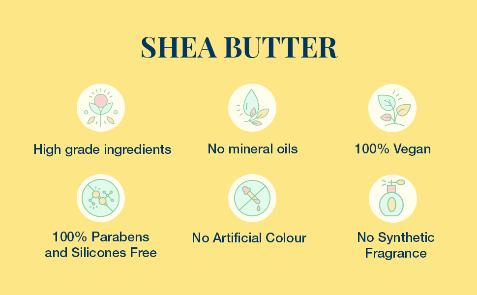 Shea Butter Ingredients