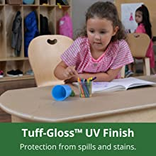 Tuff Gloss UV Finish