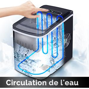 circulation de l'eau