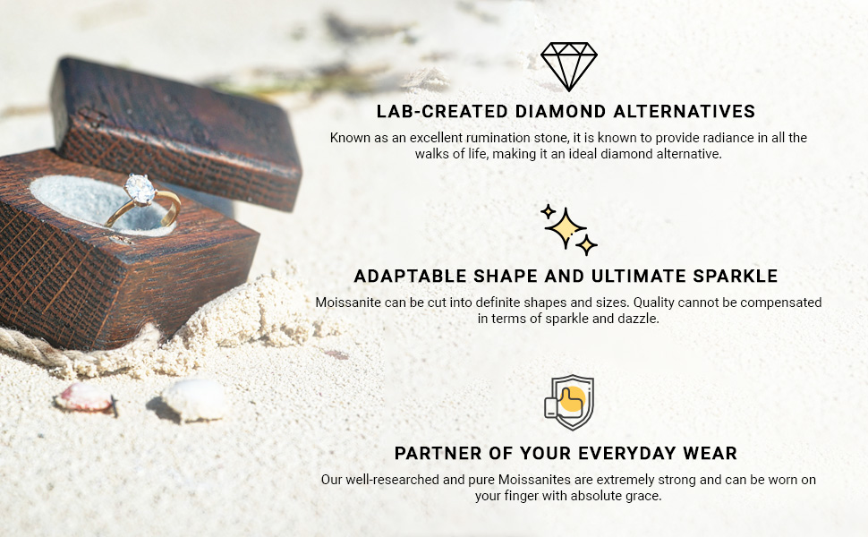 More About Moissanite