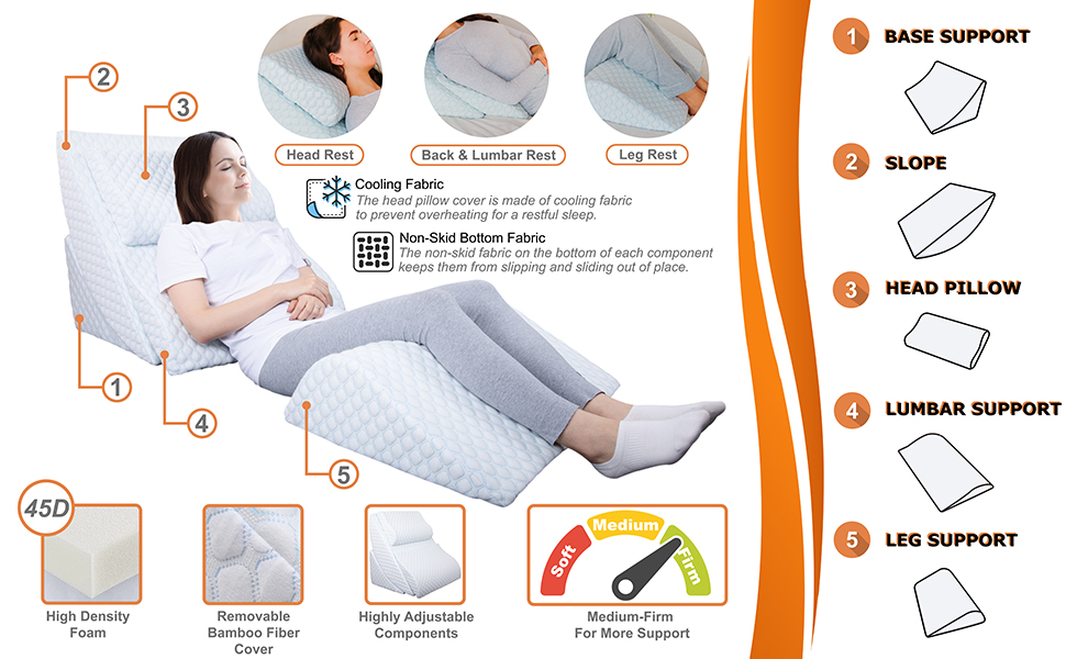 wedge pillow set product introduction