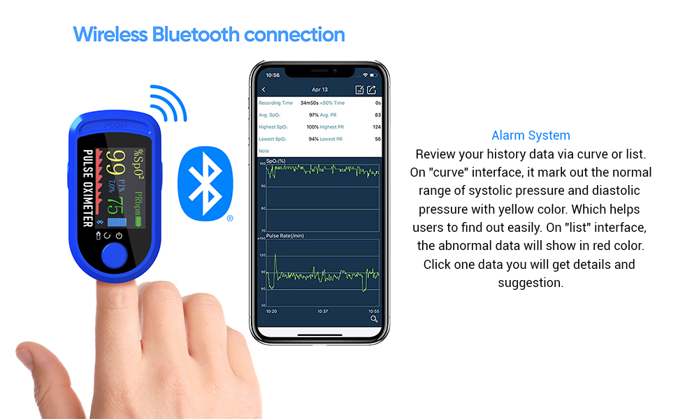 Oximeter With Bluetooth Connectivity