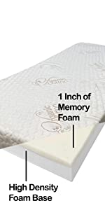 memory foam mattress with cover and words