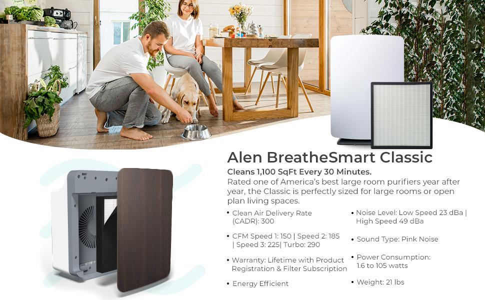 Alen BreatheSmart Classic air purifier large room molekule lg air purifier coway airocide levoit