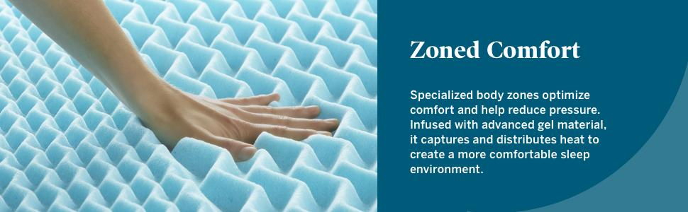 Specialized body zones optimize comfort and reduce pressure points.