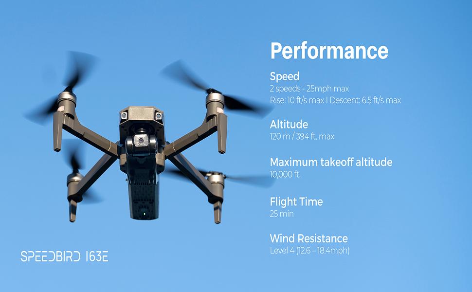 I63E Performance