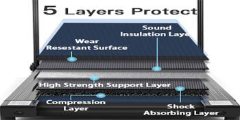 5 Layers Protect