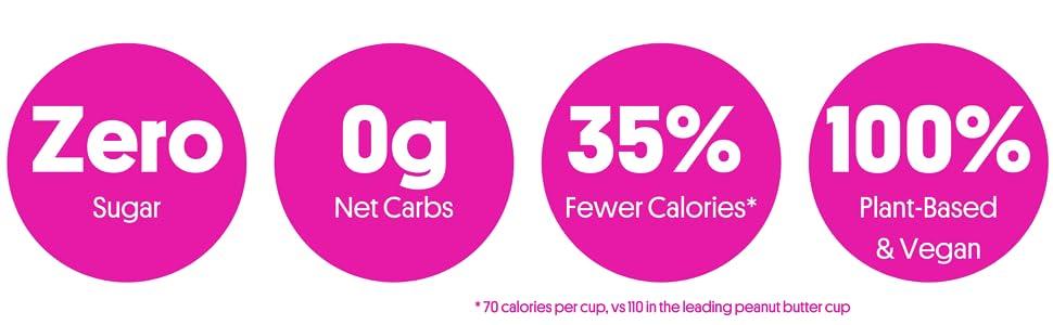 nutritional callouts - zero sugar, zero net carbs, low calorie, plant-based and vegan