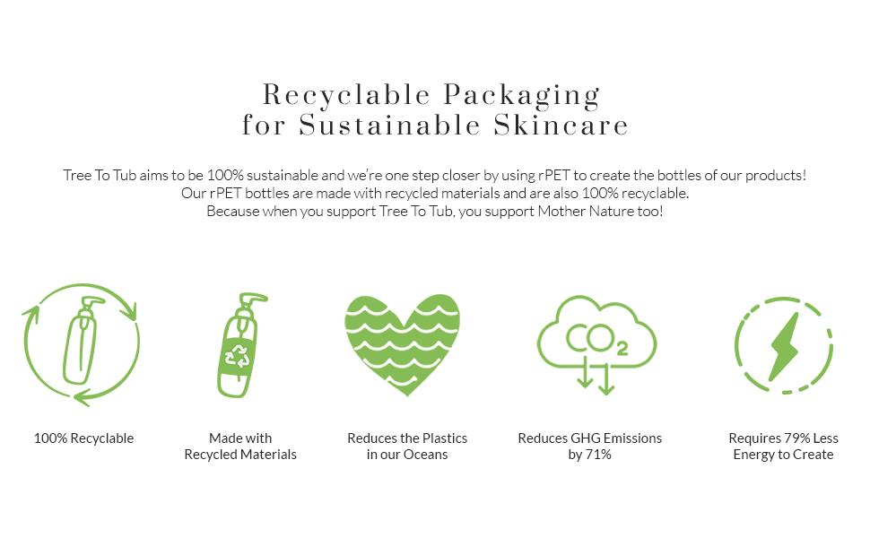 Recycle PET Bottle