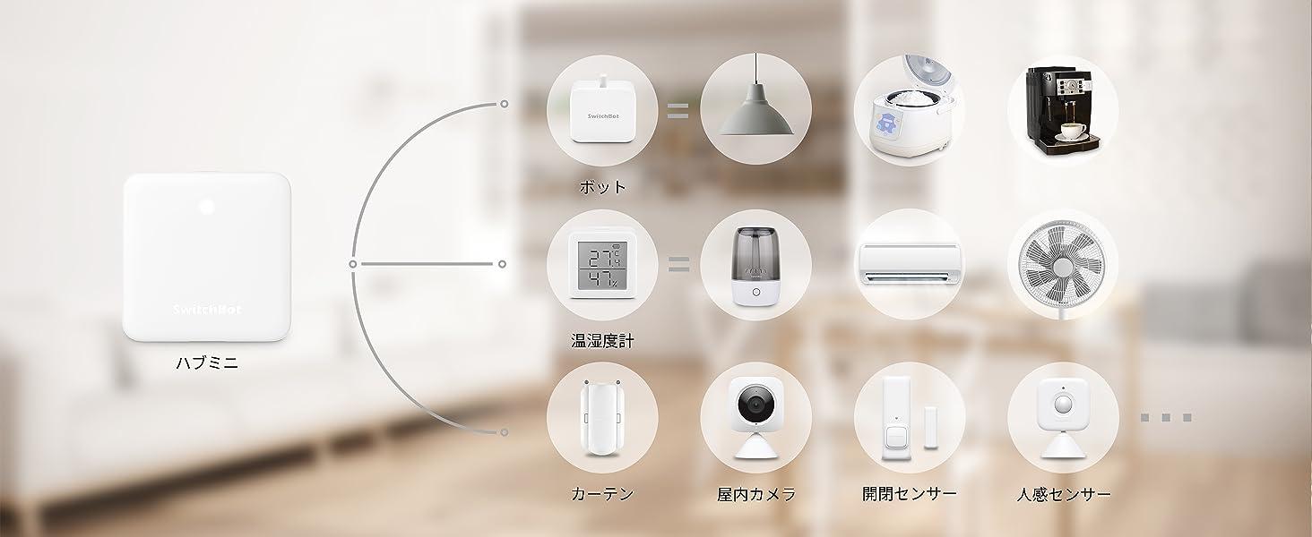 SwitchBotハブミニ-全シリーズ連動