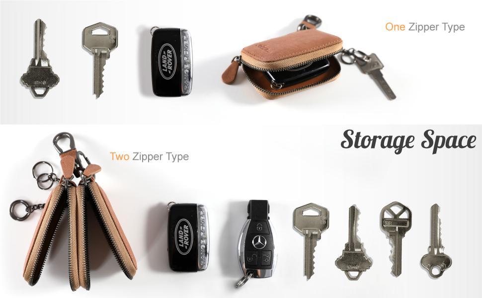 Big Storage space key case