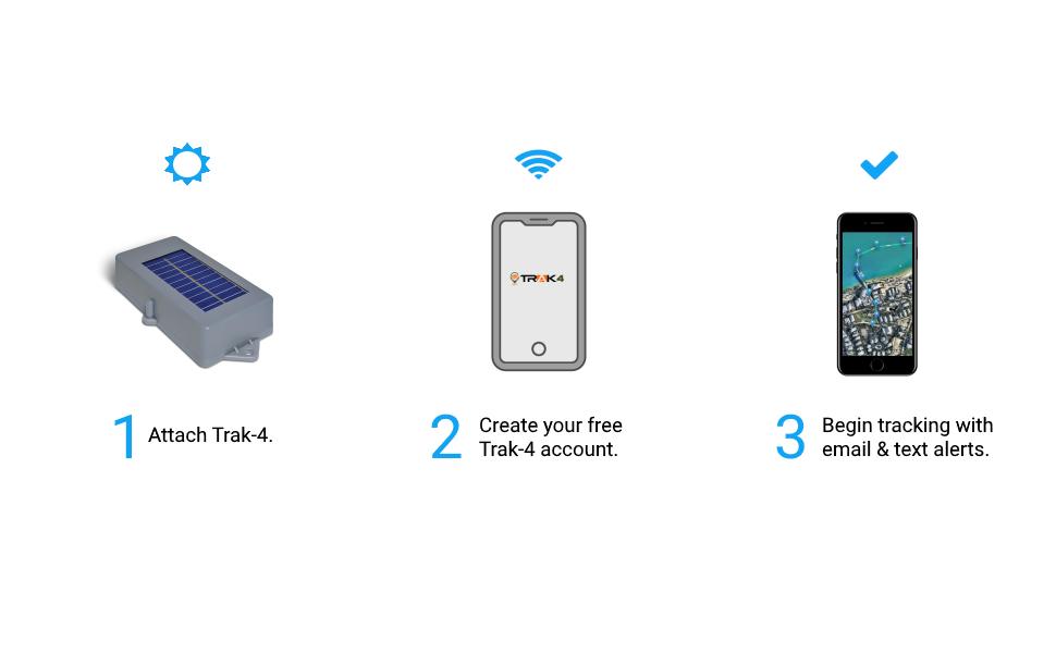 1. Attach Trak-4. 2. Create free Trak-4 account. 3. Begin tracking.