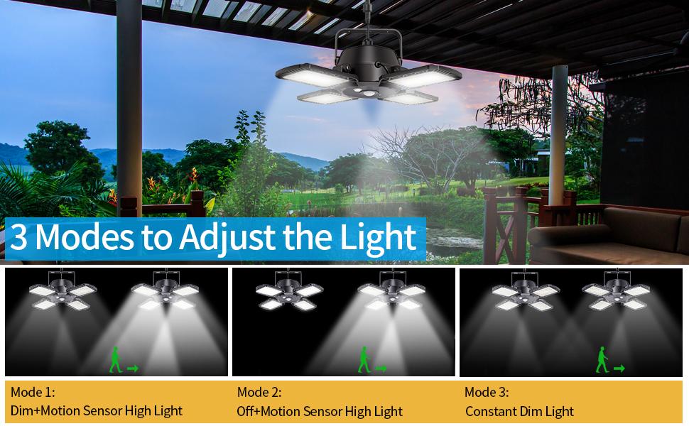 3 working modes: Dim + motion sensor high light; off + motion sensor high light; constant dim light