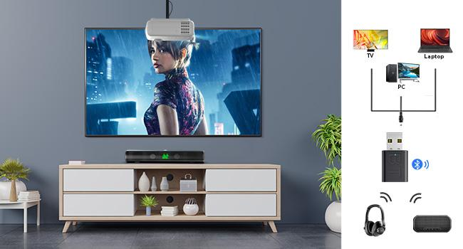 multiprojector